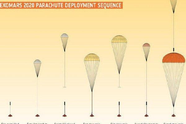 دومین آزمایش اعزام مریخ نورد اروپا و روسیه بازنده شد