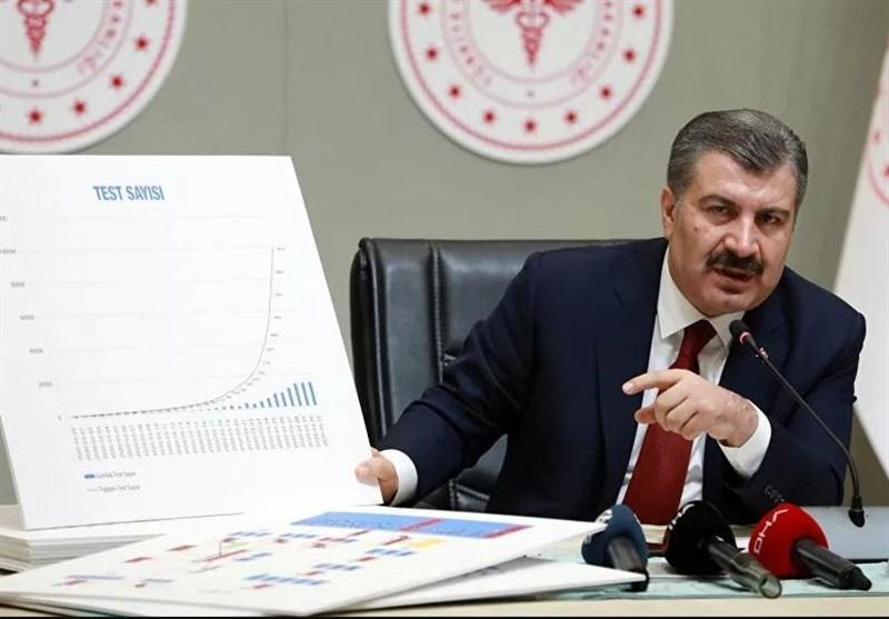 آخرین آمار ابتلای به ویروس کرونا در ترکیه، اعلام شهرهای دارای بیشترین مبتلای بد حال